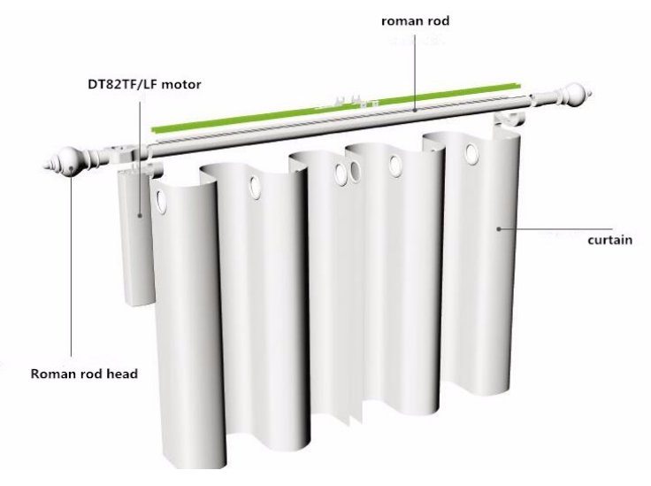 China Wholesale Motorized Vertical Blinds Track Curtain