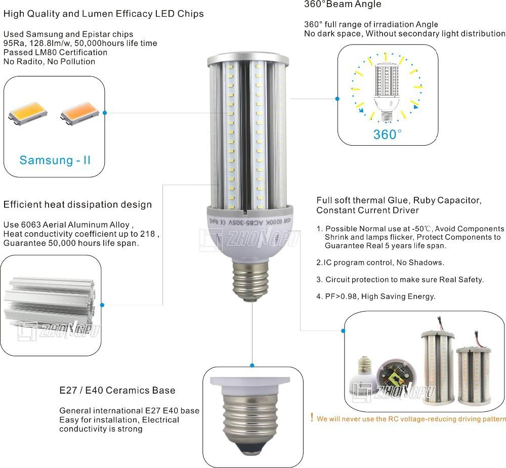 5000 Lumen Led Bulb Light 220v 12v E27 Ha Condotto La Lampada 54w ...