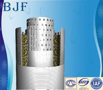 Compressive Strength Two Layers Pipe Base Screen/water Well Screen ...