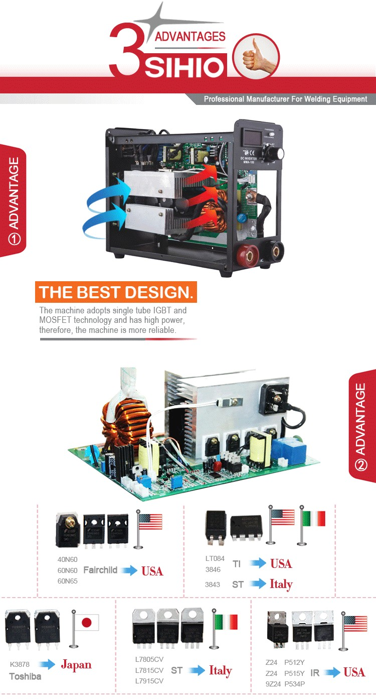 SIHIO RED BLACK TUV diagram of MMA welding machine
