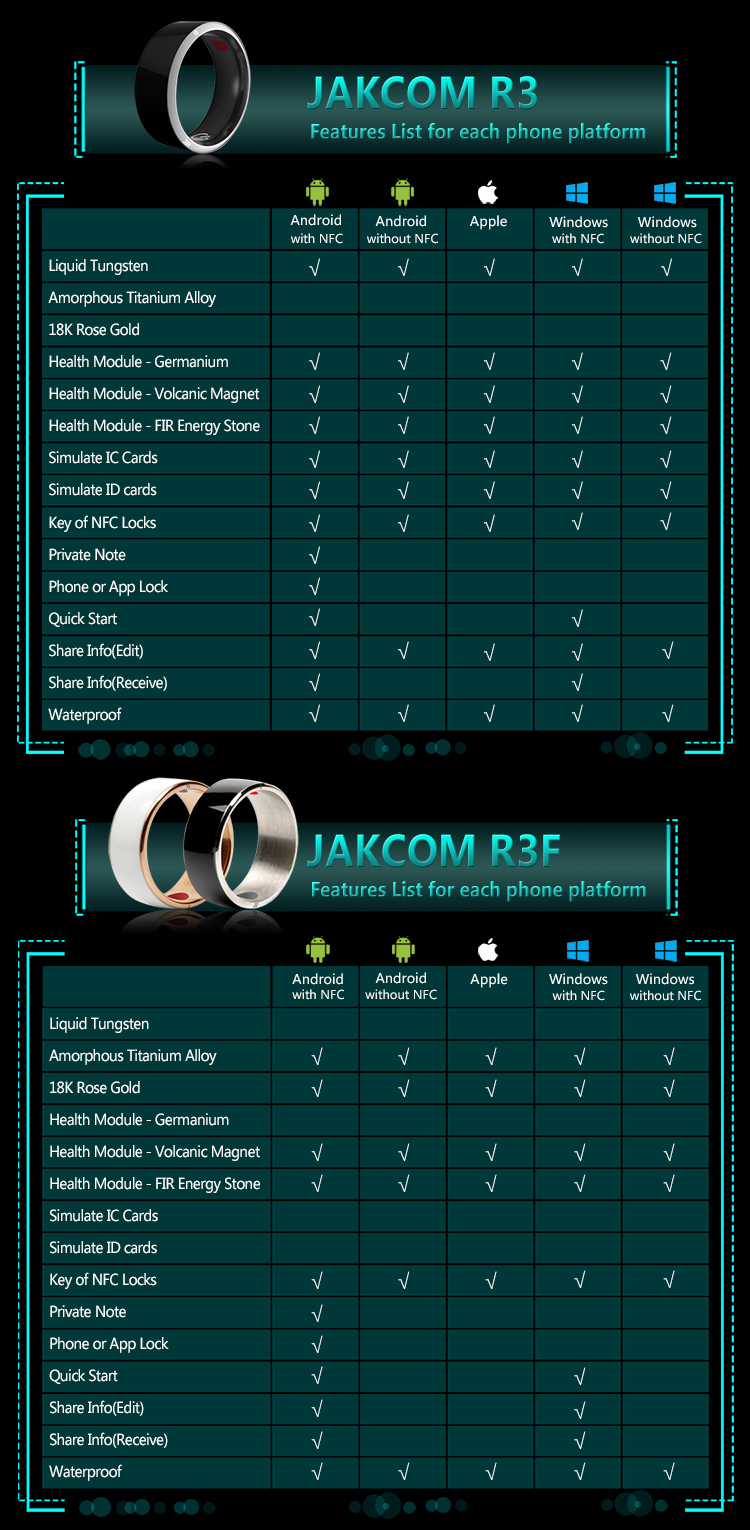 Jakcom R3 Smart Ring New Product Of Other Mobile Phone Accessories Like Russia Brazil Mexico U8 Bluetooth Bracelet Phone Flex