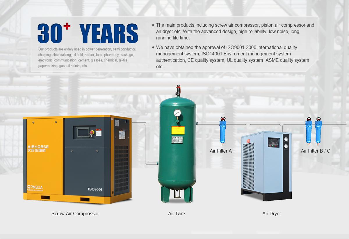 Guangzhou AirHorse Compressor Co , Ltd  - Screw Air Compressor