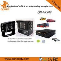 QOHO Rear View Car Camera Side DVR Vandal Proof security camera system