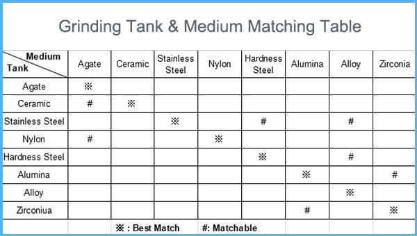 Canton Fair Agate Pot/tank/jar,Agate Bowl For Ball Milling Machine ...