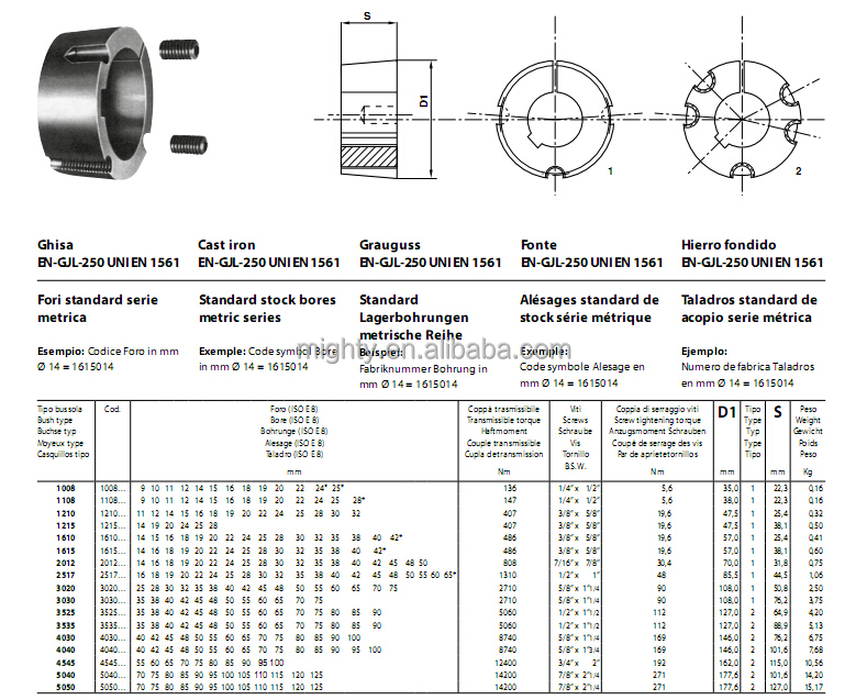 Fenner Pin Bush Coupling Catalogue And Dimensions Buy Fenner Pin Bush Fenner Coupling Catalogue Fenner Taper Lock Bush Dimensions Product On