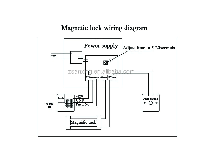 HTB1RAQALFXXXXbAXVXXq6xXFXXXW small powerful electromagnet for 180kg mag lock double door buy Locknetics Wiring-Diagram at panicattacktreatment.co