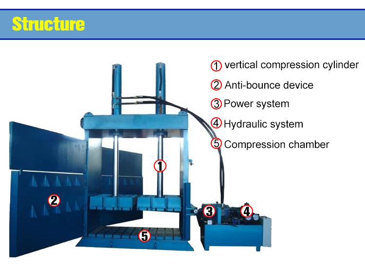 Alta capacidade de prensa de sucata de plástico pet garrafa máquina de empacotamento hidráulica