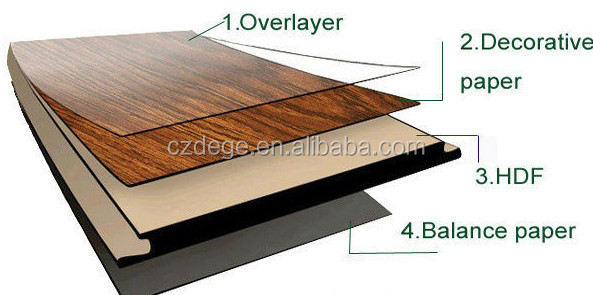 Fire Resistant 8mm Style Selections Wood Flooring Buy Style Selections Wood Flooring Laminate Flooring High Gloss Laminate Flooring Product On