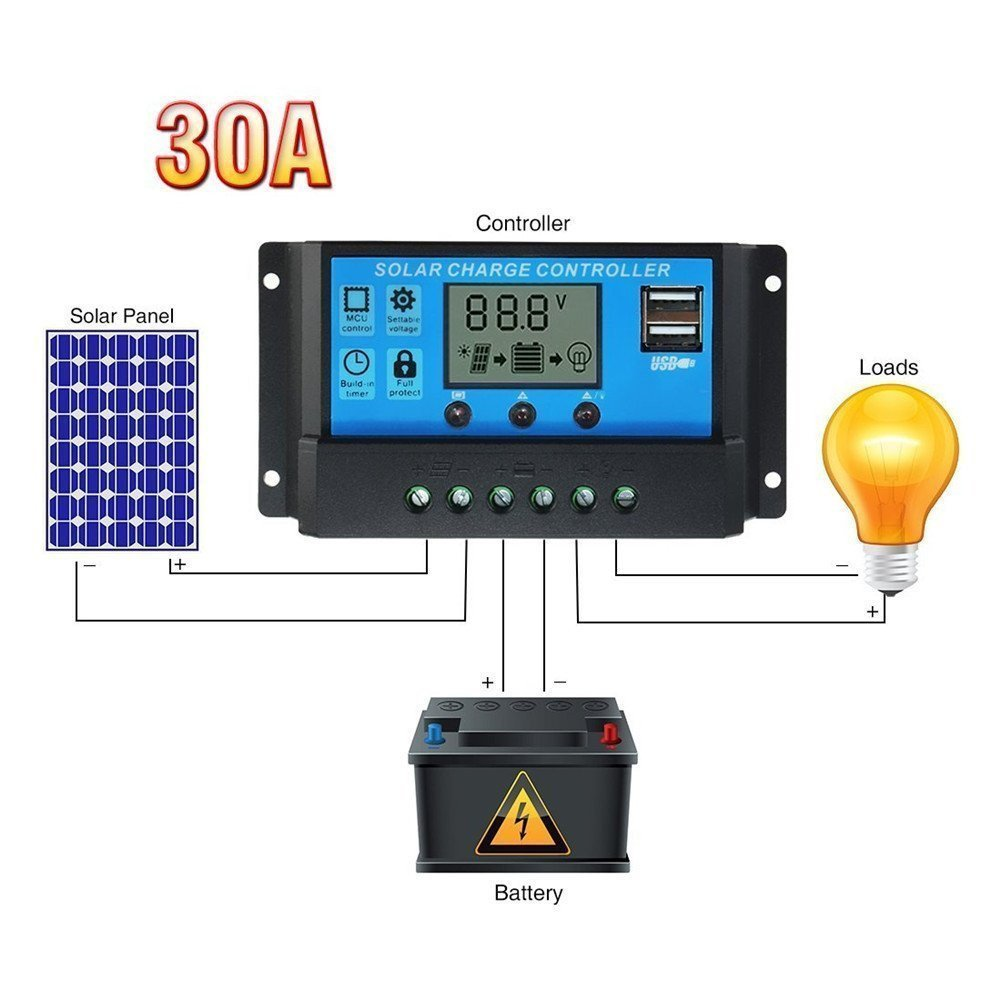 TOPREAL LCD Solar Charge Controller 10A 20A 30A 12V 24V Auto Switch Dual USB With Light Timer Control (30A)
