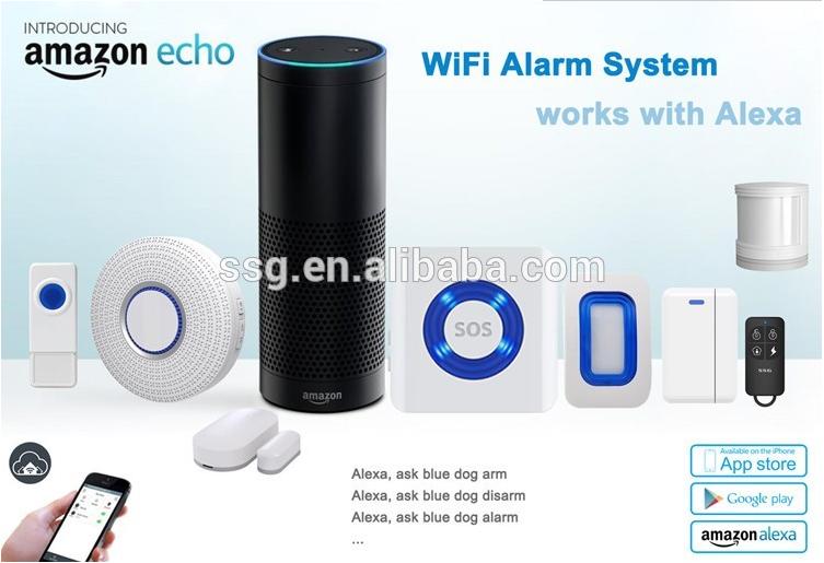 2017 Lavoro Con Amazon Echo/dot,Alexa Wireless Wifi Casa ...