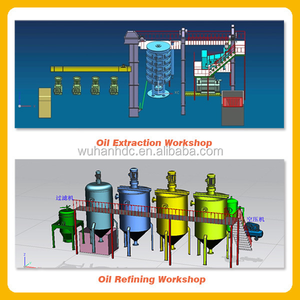 Mini Oil Plant : Stainless steel automatic mini groundnut oil making