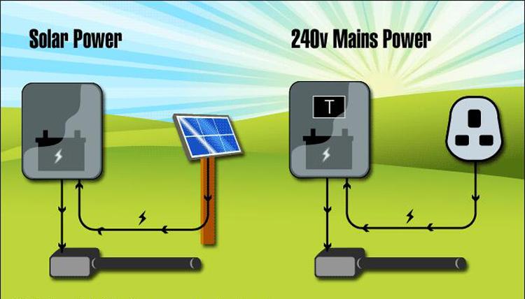 Solar opener3.jpg