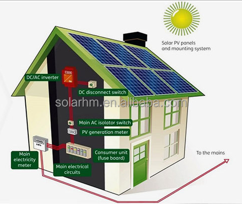 4kW/4000W off grid solar home system for residential solar <strong>energy</strong>