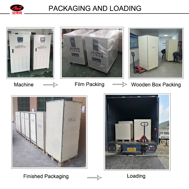 Packaging and Loading