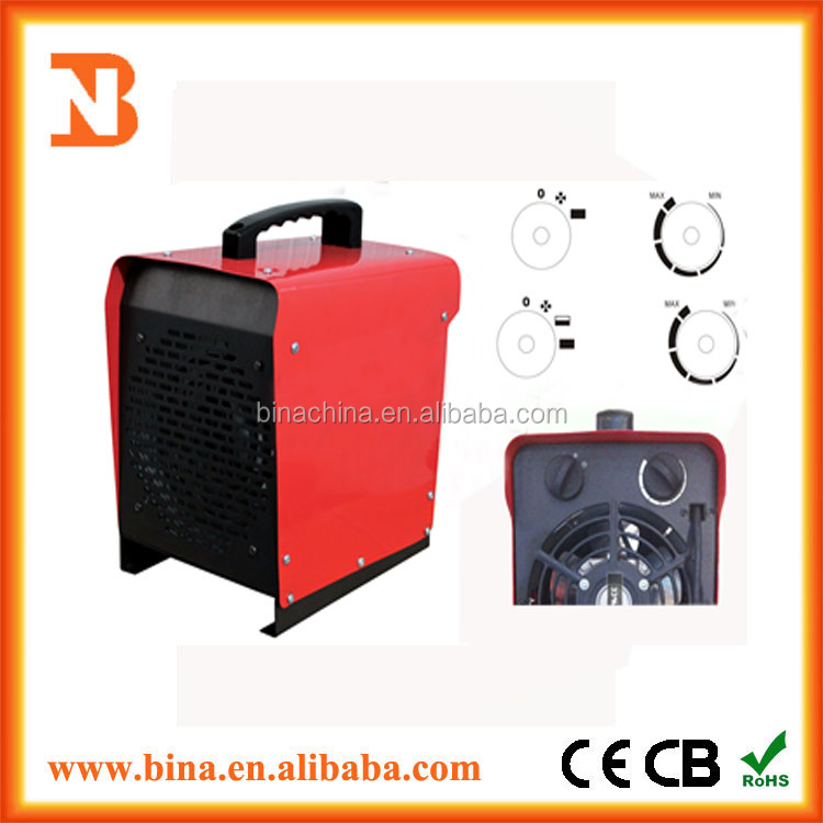 portable stainless steel industrial fan heater