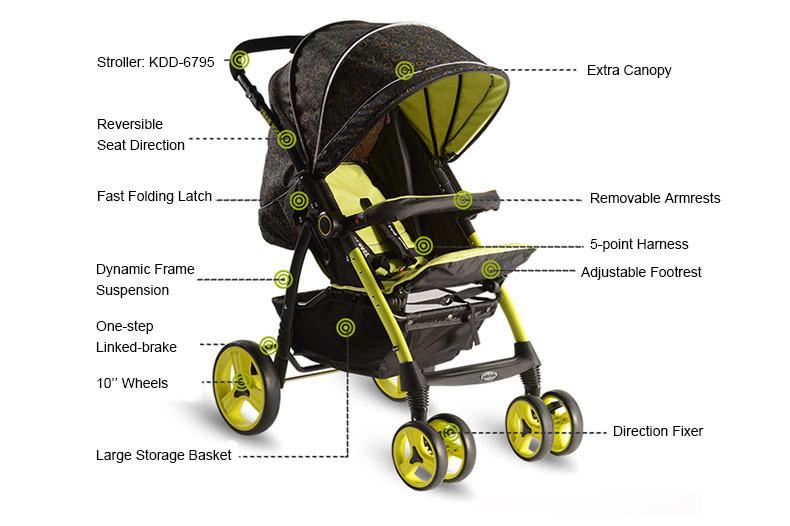 2015 New Baby Stroller China Manufacturer Lightweight Reversible ...