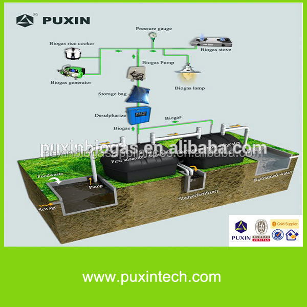 PUXIN household small anaerobic digester for sludge treatment