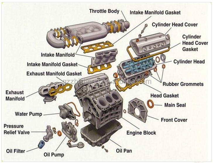 Engine Auto Parts Cylinder Head Gasket For Toyota 4efe Oem 11115 ...