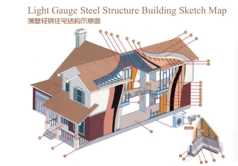 structural map details. Designed Light Gauge Steel Structure Frame Modular Villa Houses