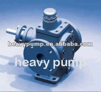 High efficient coolant gear oil pump