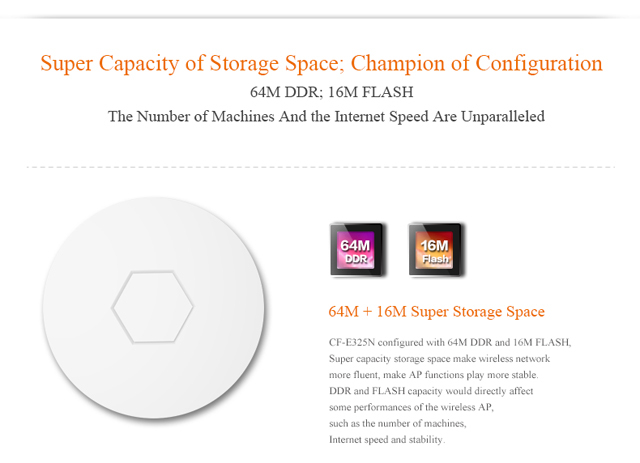 COMFAST CF-E325N 300Mbps Thinnest hexagon design In-Ceiling AP, wireless AP, Indoor AP
