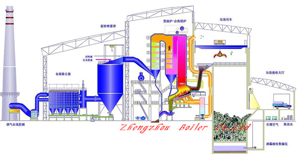 factory price whrb waste heat recovery steam boiler