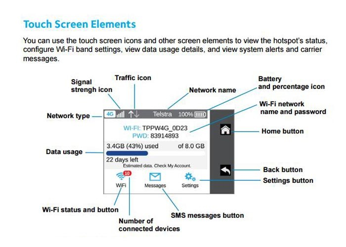 New Arrival Original Unlocked Netgear 600Mbps Aircard AC810S 4G LTE Cat11 Mobile Hotspot Support LTE FDD B1 B3 B7 B8 B28