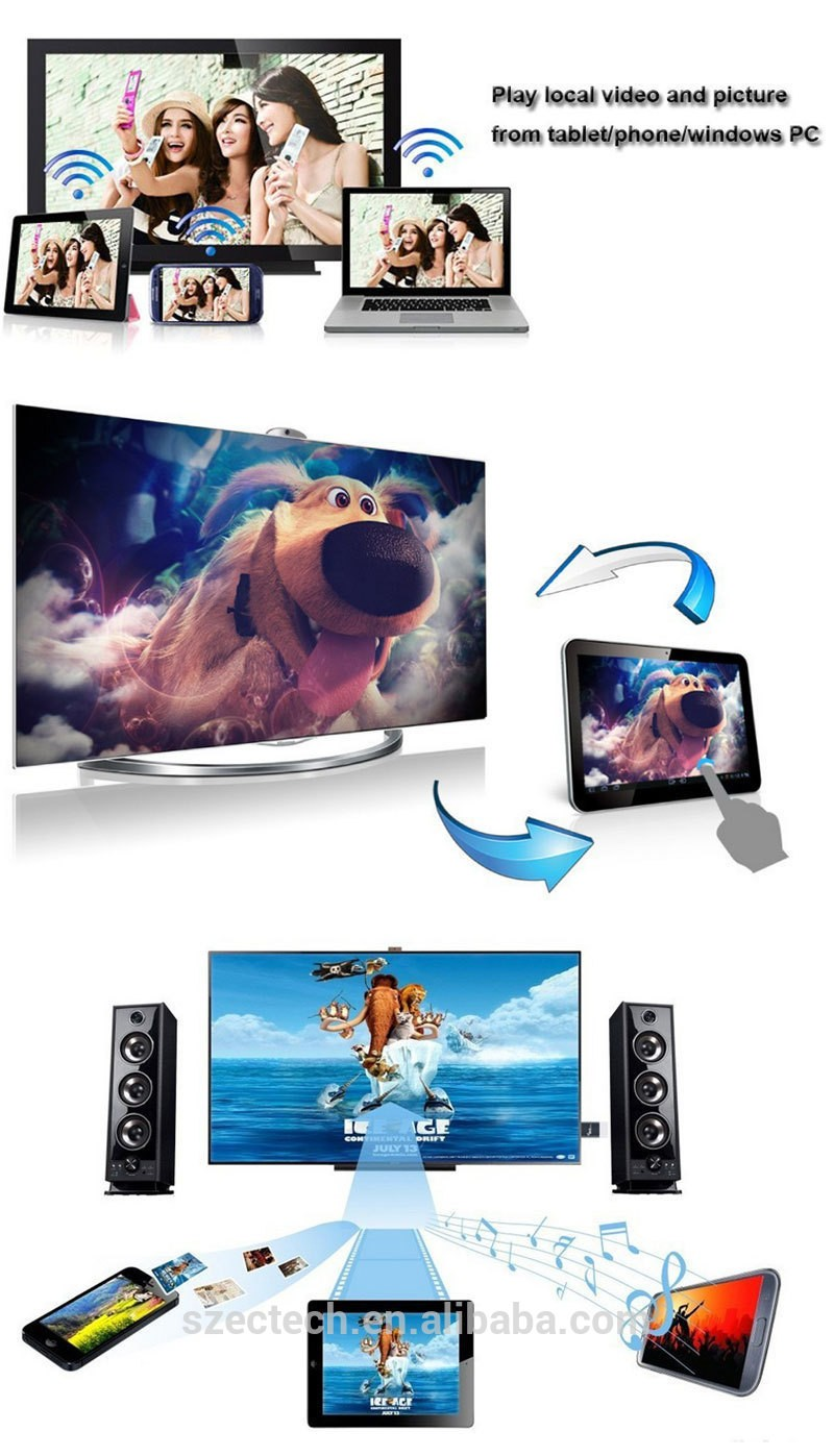 Wecast EC-E3 3036 support miracast dlna Airplay Wifi Display TV Dongle Receiver DLNA Easy Sharing Mini TV Stick
