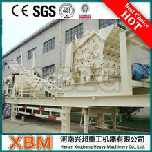 used mobile impact crusher with excellent quality and reasonable price in great demand in Malaysia, Peru, Indonesia