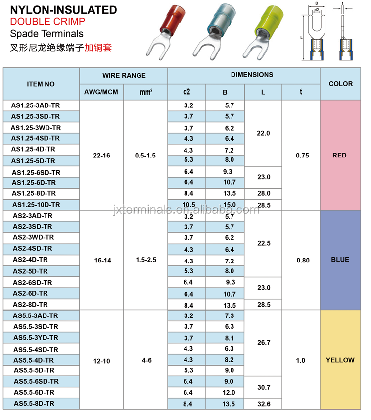 Crimp Terminals Type Insulated Ferrule Auto Electric Material ...
