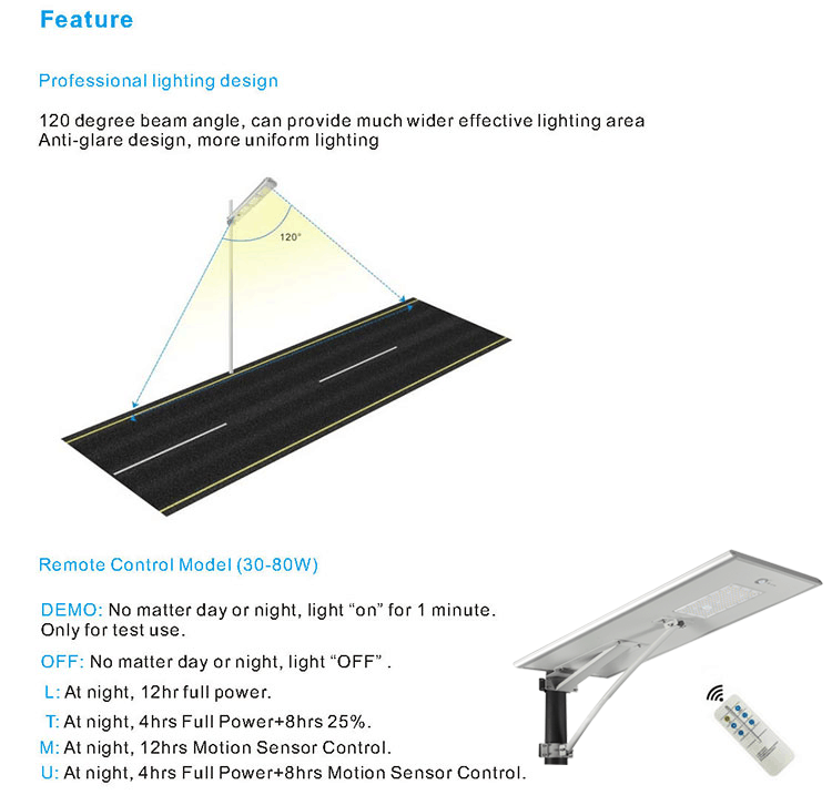 50W Yard Lighting High Pole Solar street Lamp IP65
