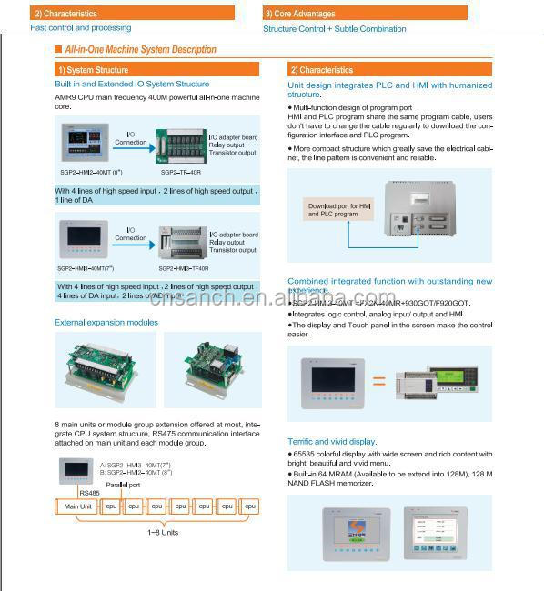 Sanch Touch Screen Plc Controller For All In One Machine - Buy Touch Screen  Plc,Touch Screen Plc Controller,Touch Screen Plc Controller For All In One