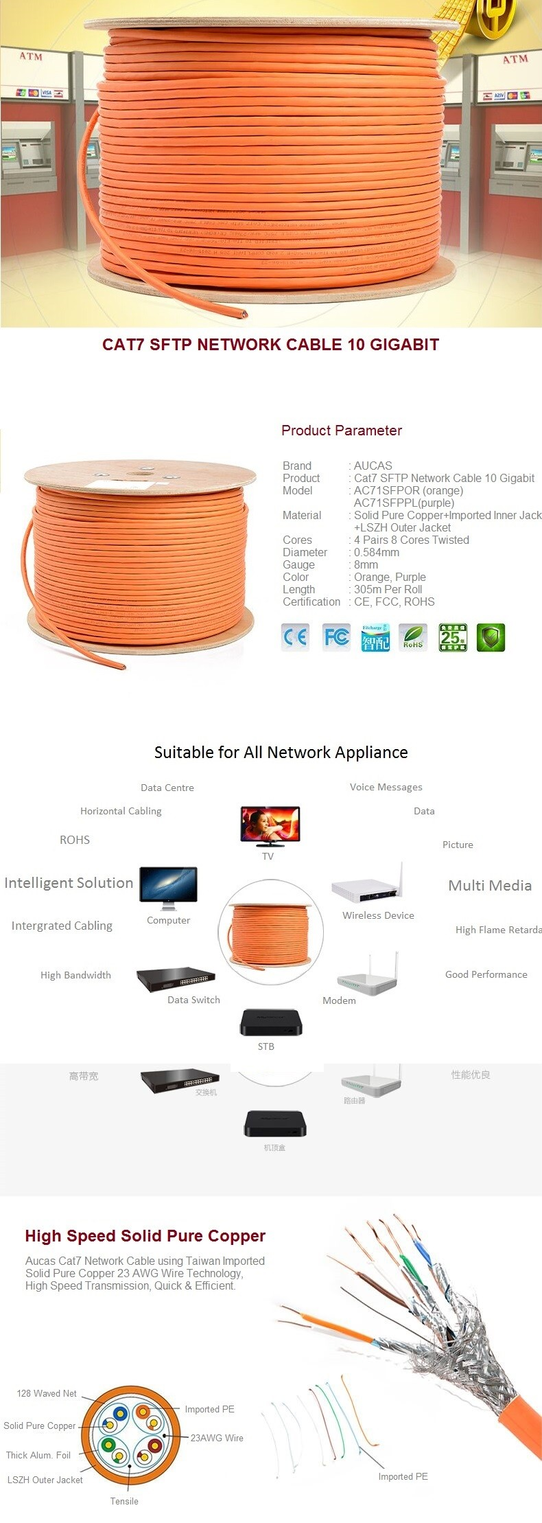 High Quality Cat7 Rj45 Network Cable Sftp Cat 7 Price Wiring Diagram A