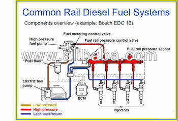 Electronic Fuel Injector Enhancer (efie) For Hho Generator For Diesel  Common Rail Engines - Buy Hho Efie Diesel Common Rail Chip Product on