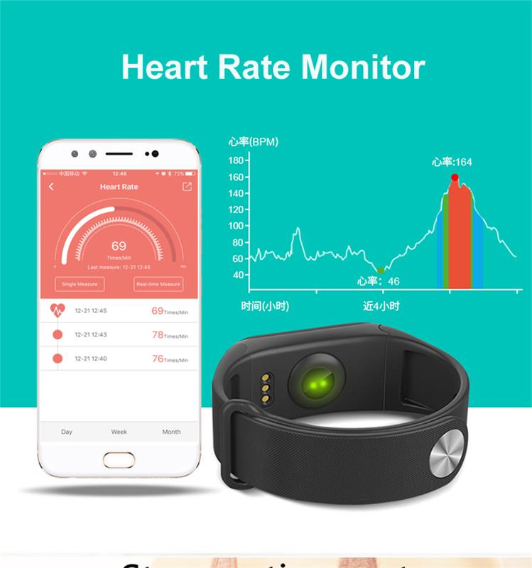 Weight And Blood Pressure Tracker