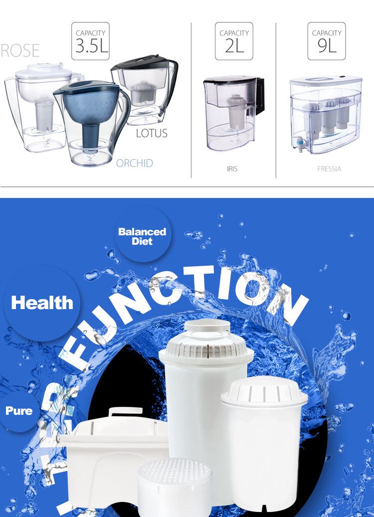 Wholesale alkaline replaceable water purifier cartridges