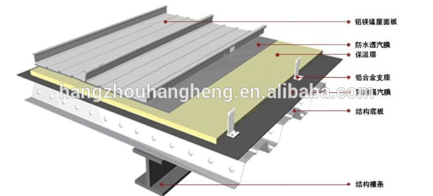 Modern Precoated Aluminium Standing Seam Roof Sheet View