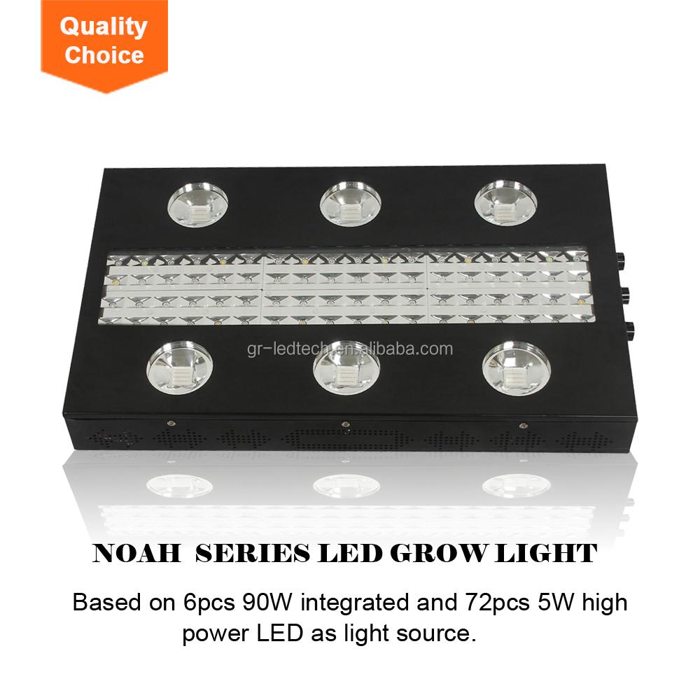Plasma Grow Light, Plasma Grow Light Suppliers and Manufacturers ... for Plasma Grow Light  157uhy