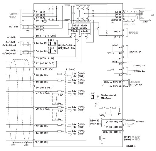 HTB1RQPuHVXXXXazXpXXq6xXFXXXb 100 [ vfd wiring diagram ] cable tray wikipedia wiring diagram danfoss 102 wiring diagram at readyjetset.co