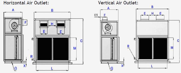 Horizontal And Vertical Cabinet Air Handling Unit Ahu