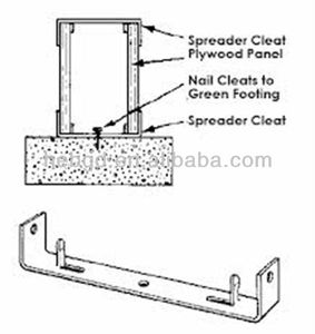 Plywood Form Spreader Cleats, Plywood Form Spreader Cleats