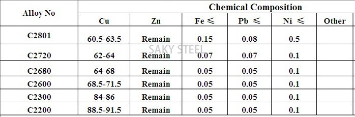 Copper bar chemical composition  20180107.jpg