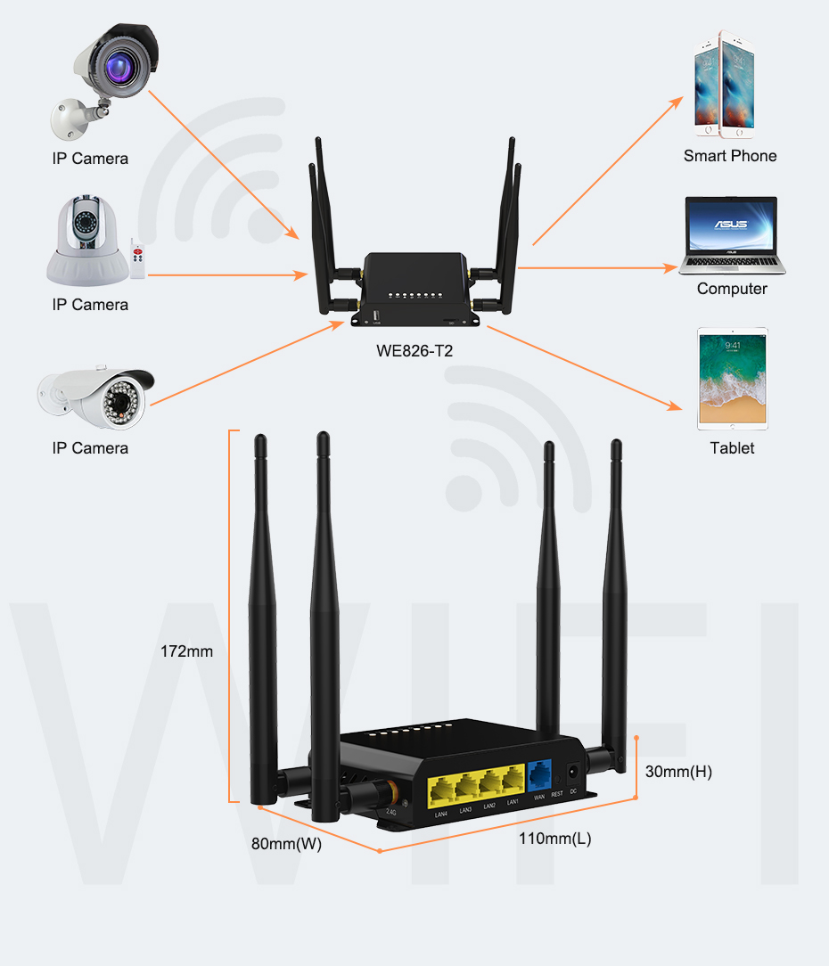 shenzhen zbt access point mini gsm openwrt lte wireless wifi 3g 4g router with sim card slot