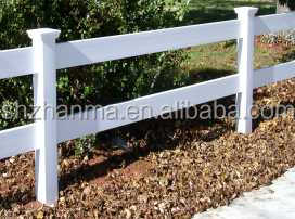 Portable Horse Fence Panel 2 Rail PVC Ranch Fence