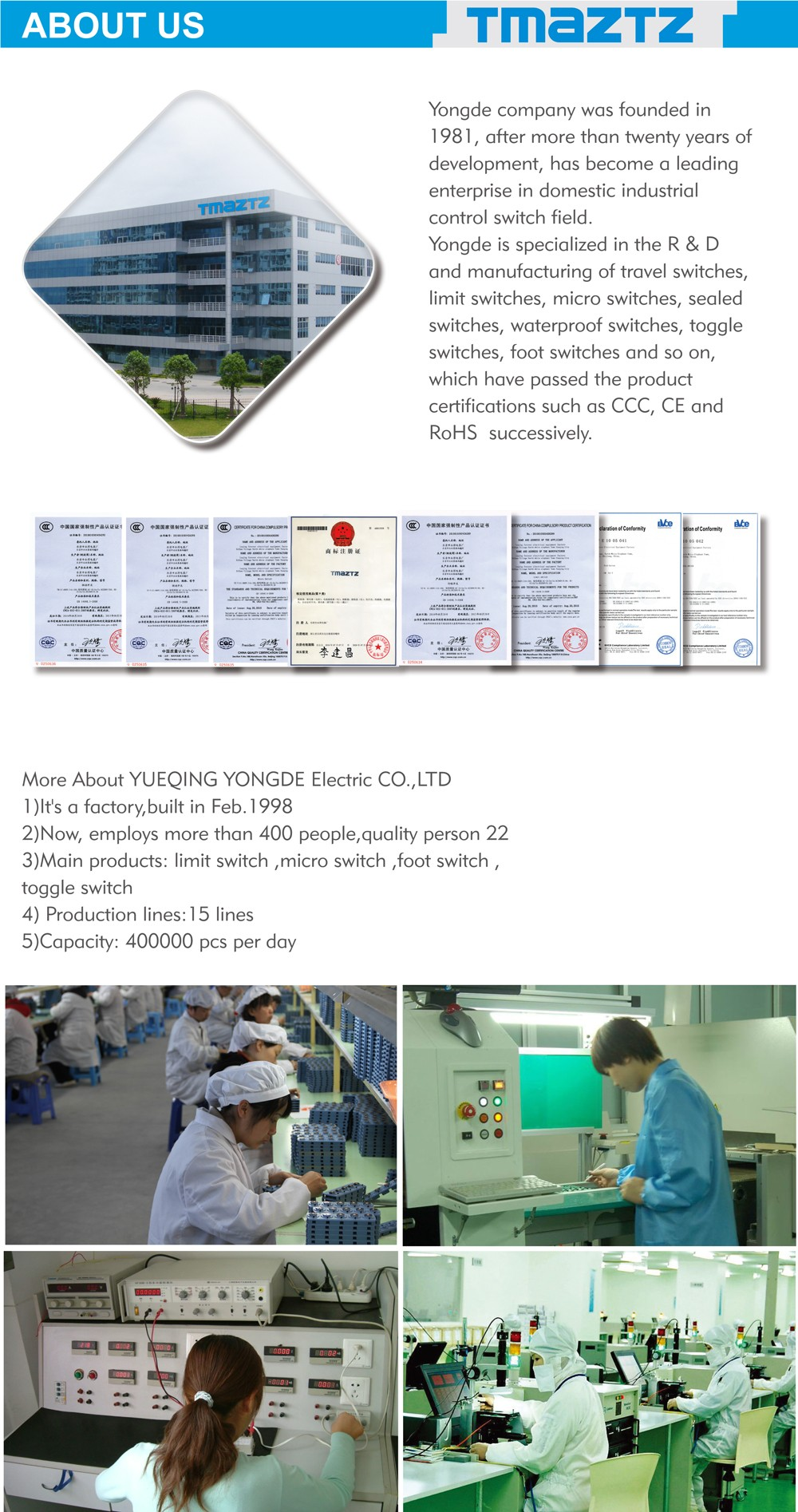 Iec 60947-5-1 Mini Limit Switch Xz-5 Series China Supplier/types ...