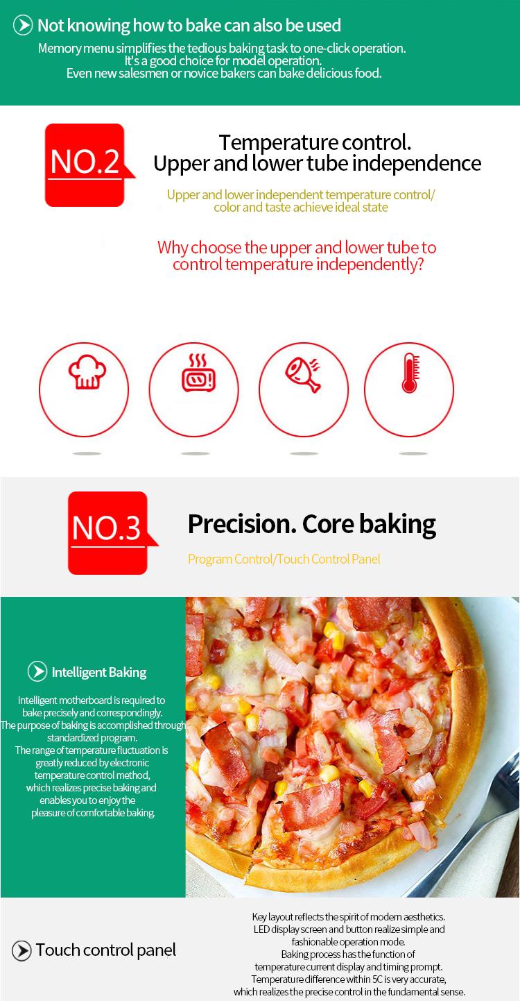 Four à gaz de luxe Commercial pour boulangerie
