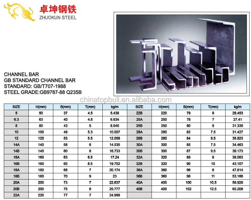 100+ Bar Size Channel Dimensions – yasminroohi