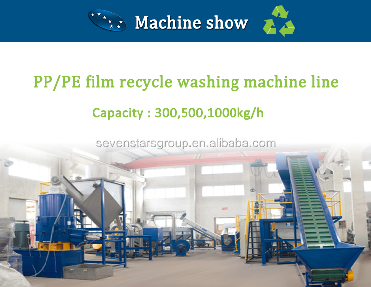 PE/PP woven bag film washing machine prices in kenya