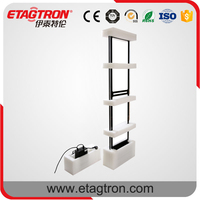 Competitive price eas security system for supermarket