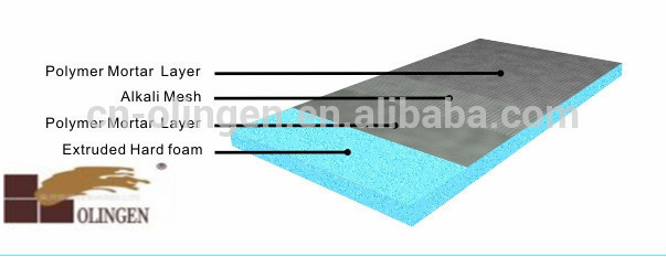 Fiberglass mesh xps foam insulation tile backer board for High density fiberglass insulation